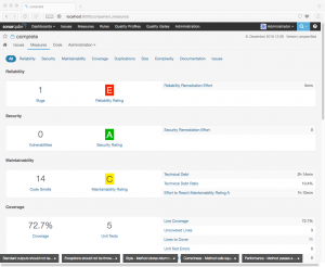 SonarQube - Measures