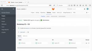 GitLab CI-Pipeline